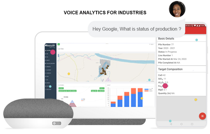 How Google Assistant can help you to monitor your mine in real-time